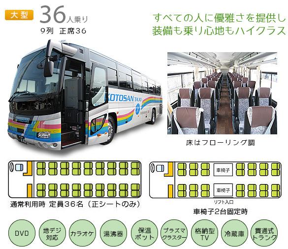 36人乗り大型バス